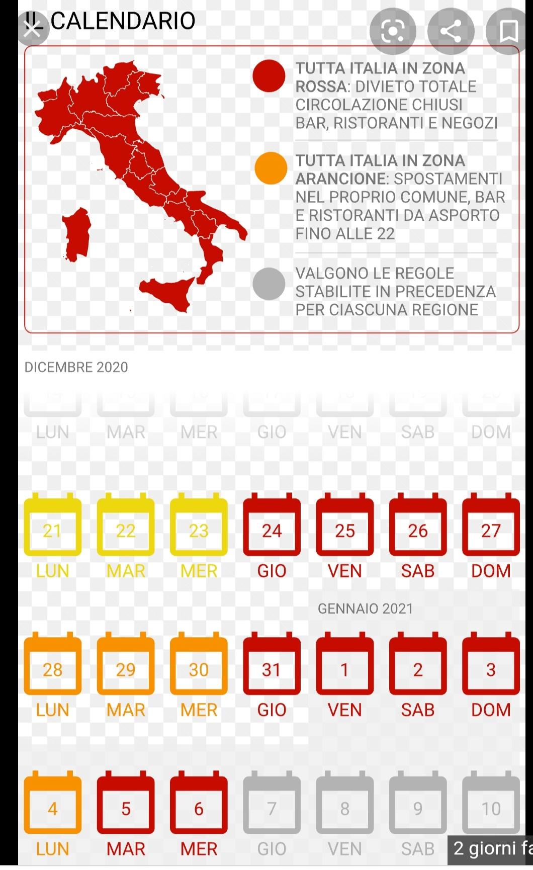 Italy Covid Codes